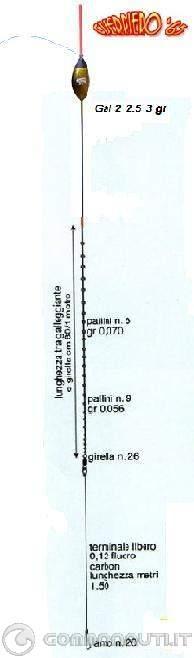Scaricare il russo che pesca 3.8 con un klevalka da un torrente