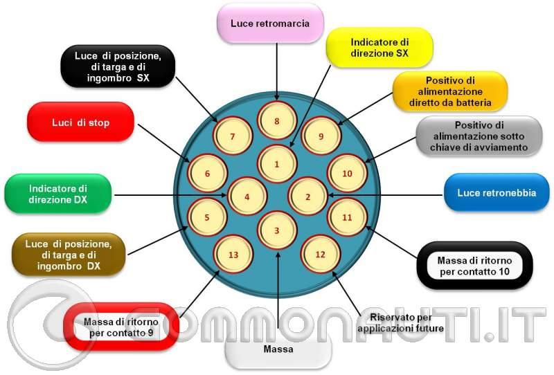 Schema Impianto Elettrico Trattore Fiat : Schema collegamento blocchetto accensione sistema di