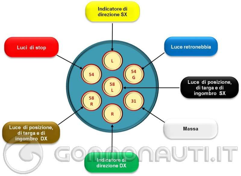 Schema Elettrico Spina 13 Poli : Help urgente cerco schema collegamento spina poli