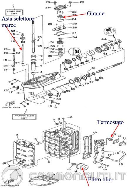manutenzione motore yamaha 40  50 cv 4 tempi anno 99  00