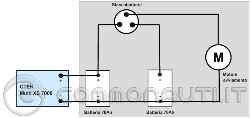 Schema Elettrico Ripartitore Di Carica : Aggiungere un ripartitore di carica per la terza batteria