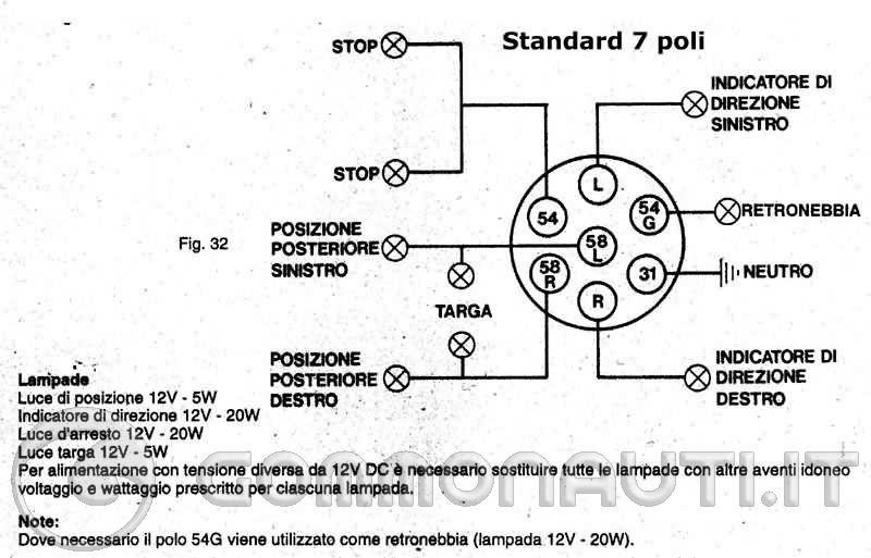 Schema Elettrico Cablaggio Gancio Traino : Schema elettrico gancio traino ellebi poli fare di una
