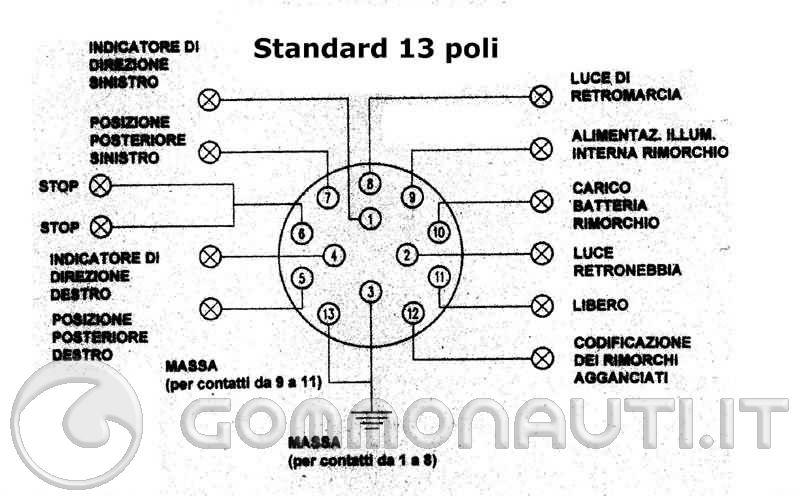 Schema presa carrello 13 poli