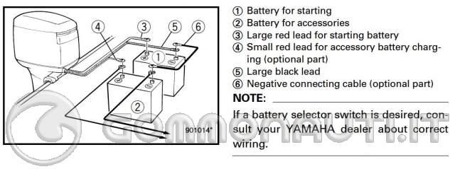 Schema Elettrico Ripartitore Di Carica : Ripartitore di carica per più batterie
