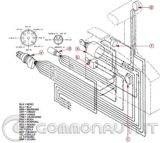 collegamento cavo motore