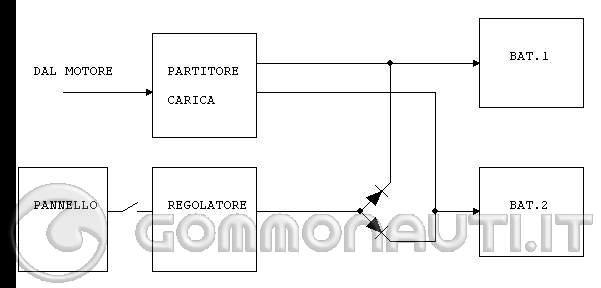 Schema Regolatore Carica Pannello Solare : Ripartitore e regolatore schema con batterie fotovoltaico