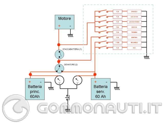 Schema Elettrico Barca : Consiglio impianto elettrico con due batterie