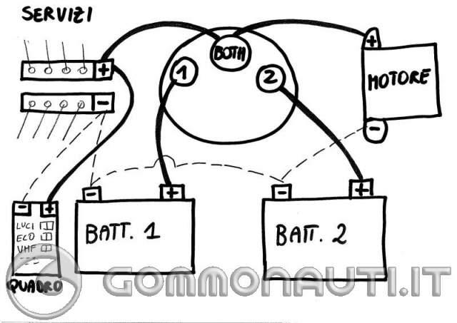 Schema Elettrico Per Gommone : Doppia batteria impianto completato
