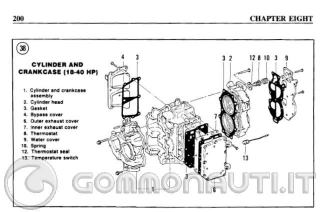 Schema Elettrico Johnson 737 : Schema motore quello È un termostato pag