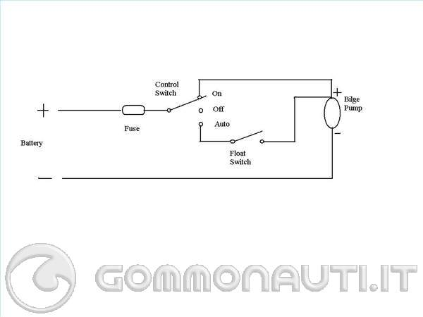 rule bilge wiring diagram 3 wire rule bilge pumps manufacturer elsavadorla