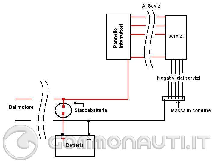 Schema Elettrico Per Gommone : Impianto elettrico gommone pag