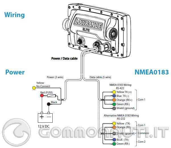structure scan wiring diagram