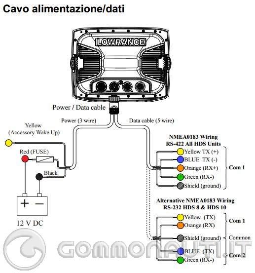 Schema Elettrico Yamaha Tdm : Collegamento ecoscandaglio lowrance hds gen