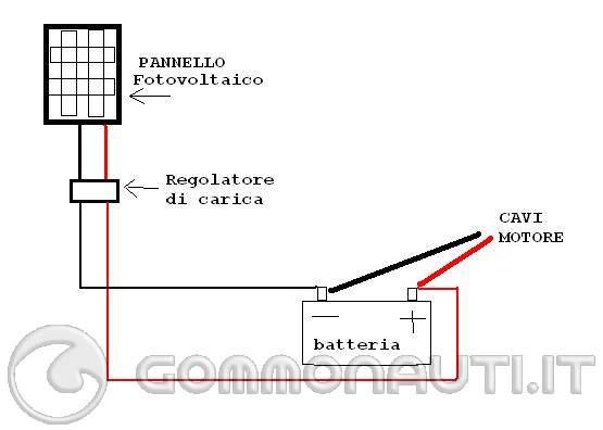 Schema Elettrico Pannello Solare Batteria : Batteria o pannello solare pag