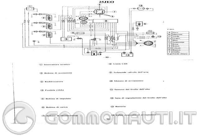 Schema Elettrico Yamaha Tdm : Schema elettrico yamaha j fare di una mosca