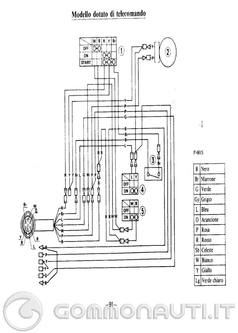 Schema Elettrico Yamaha Virago : Cortocircuito yamaha j pag