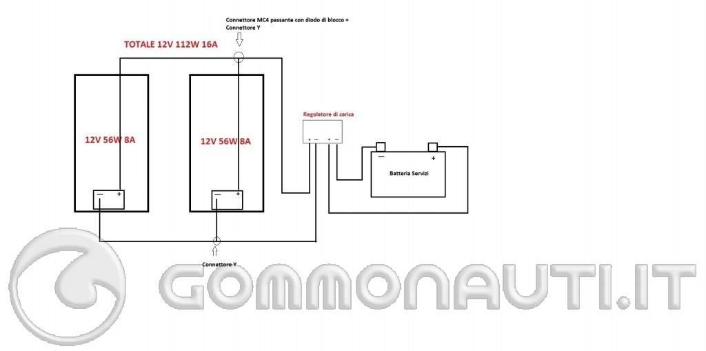 re: Impianto fotovoltaico in parallelo...