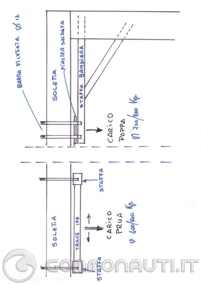 Ancoraggio a soffitto per paranco sollevamento gommone for Paranco elettrico con supporto a bandiera