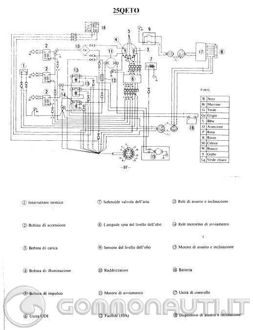 Schema elettrico yamaha top 700