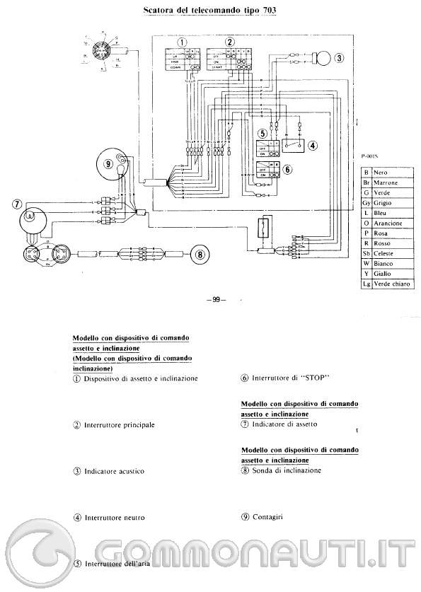 Schema Elettrico Yamaha Top : Cablaggio elettrico top