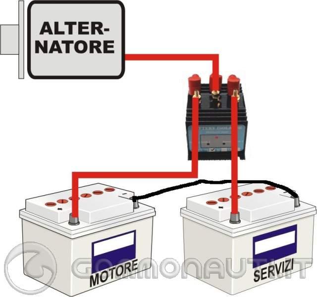 Schema Impianto Elettrico Per Gommone : Ripartitore e regolatore schema con batterie fotovoltaico