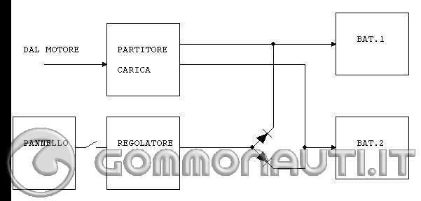 Schema Elettrico Ripartitore Di Carica : Ripartitore e regolatore schema con batterie
