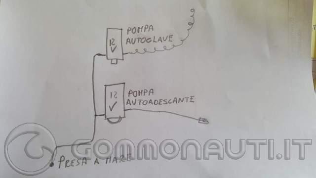 Schema Elettrico Per Autoclave : Installazione presa a mare per autoclave