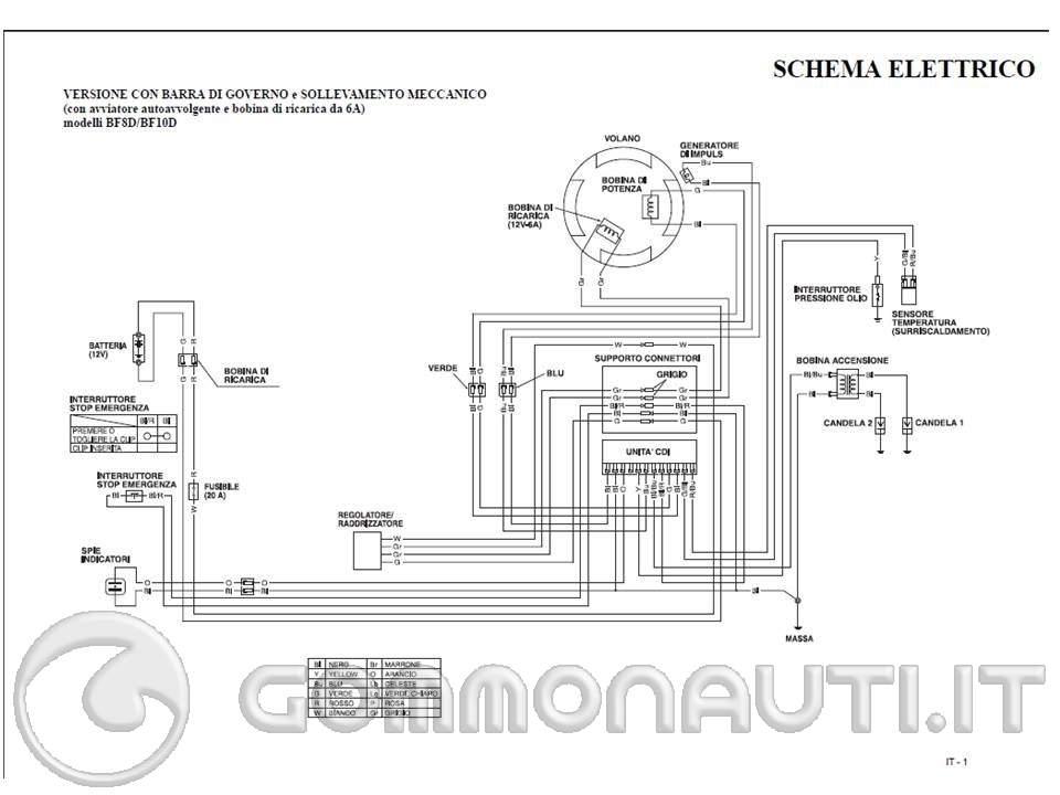 Schema Elettrico Honda Hornet : Honda bf problema con alimentazione elettrica
