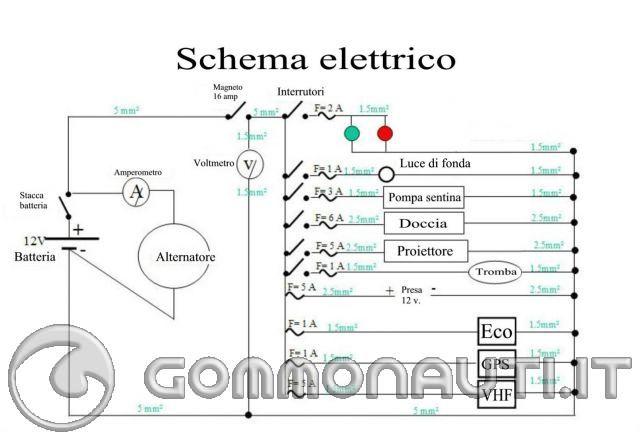 Schema Elettrico Auto : Impianto elettrico e motore