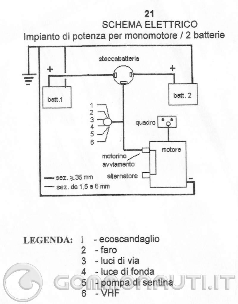 Schema Elettrico Quadro Pego : Schema elettrico