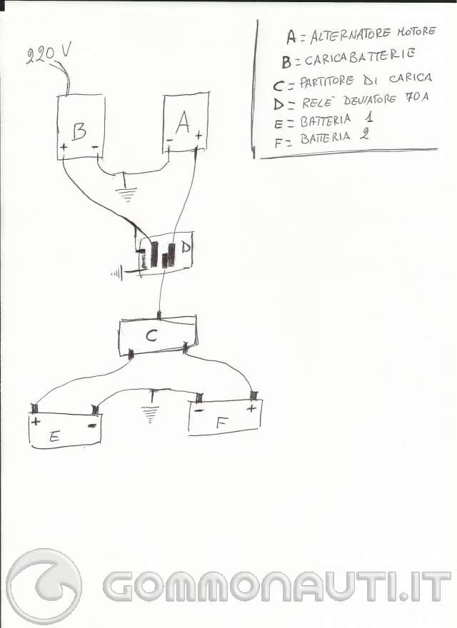 Schema Collegamento Alternatore Trattore : Collegamento caricabatterie con distacco automatico dell