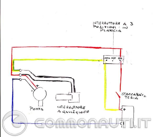 Schema Elettrico Per Pompa Ad Immersione : Domanda pompa di sentina automatica manuale