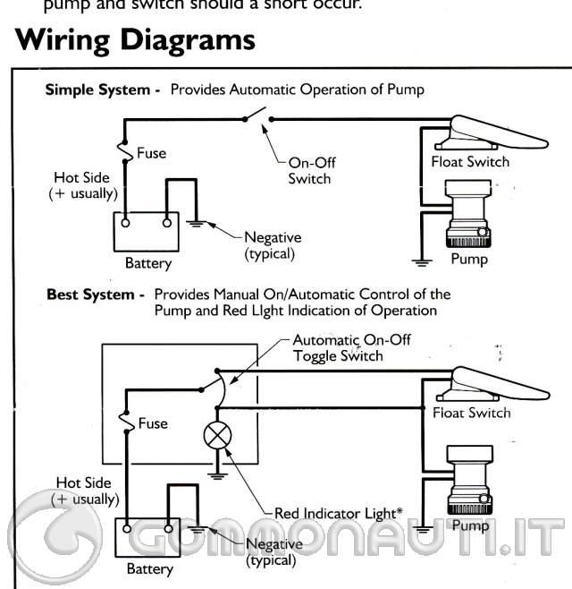 Schema Elettrico Per Gommone : Domanda pompa di sentina automatica manuale