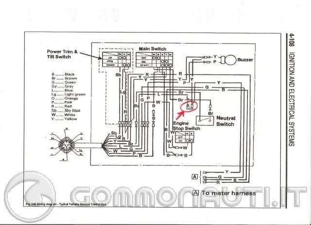 Schema Elettrico Yamaha Virago : Collegamento fili telecomando yamaha