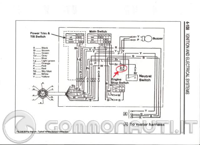Schema Elettrico Yamaha R : Collegamento fili telecomando yamaha