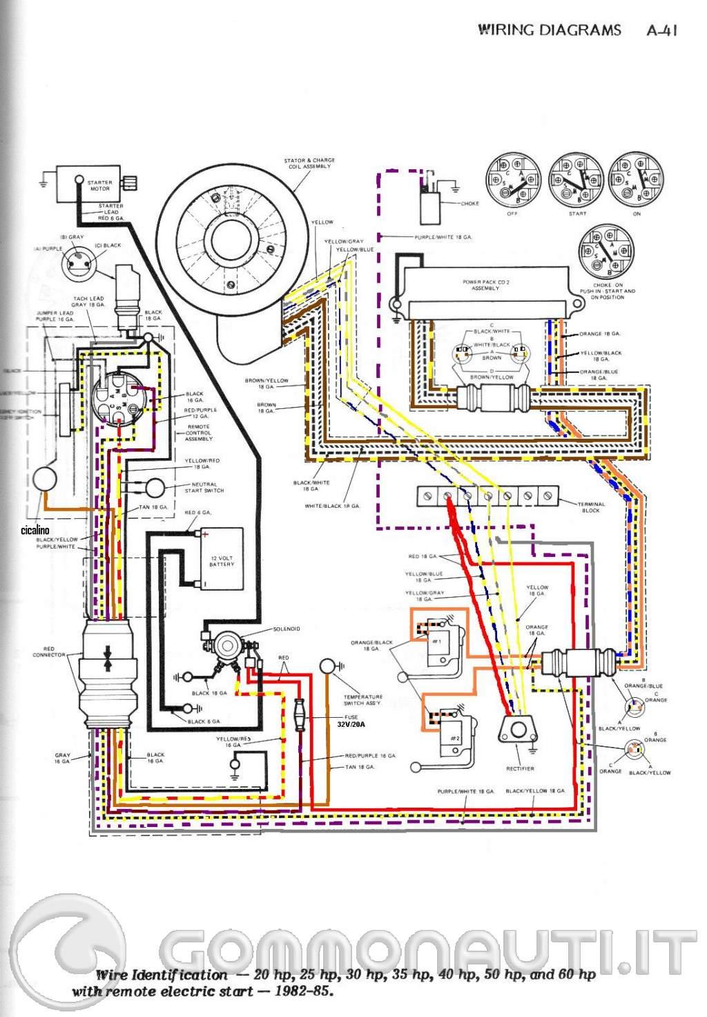 Schema Elettrico Johnson : Trapianto avviamento elettrico da evinrude cv al