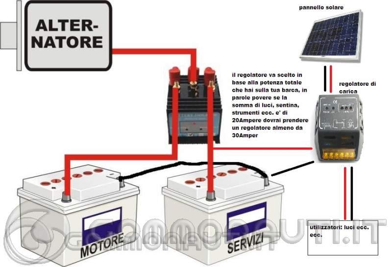 Pannello Solare Per Caricare Batteria Auto : Ripartitore e regolatore schema con batterie