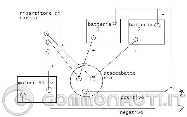 Schema Elettrico Ripartitore Di Carica : Istallazione del ripartitore di carica con deviatore batterie