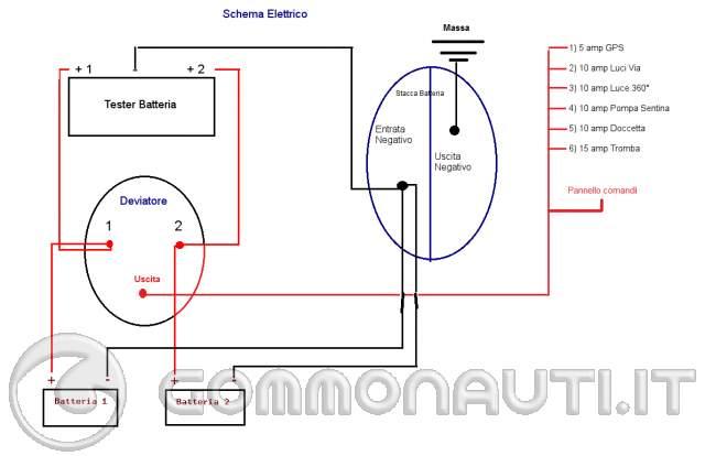 Schema Elettrico Gradino Camper : Aggiunta seconda batteria