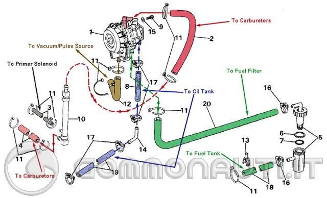 installazione pompa ac ed eliminazione miscelatore vro da