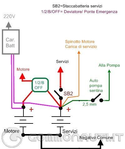 Schema elettrico staccabatteria