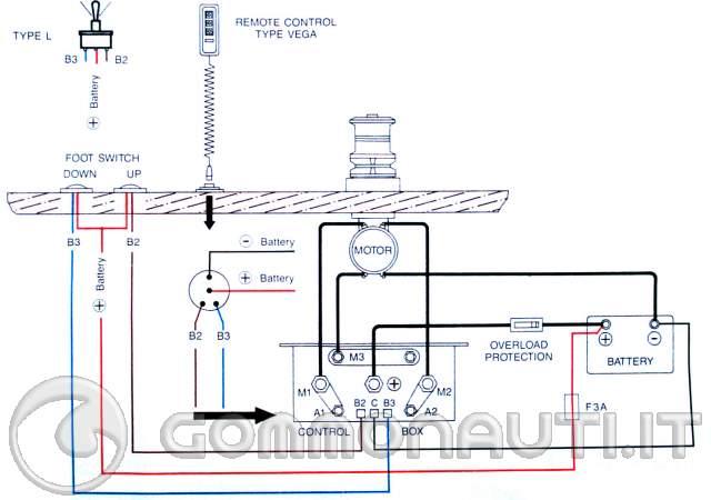 Schema Elettrico Per Verricello : Salpa ancore collegamenti elettrici