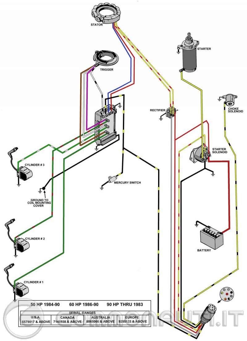Schema Collegamento Motorino Tergicristallo : Separare i cavi del regolatore al motorino di avviamento