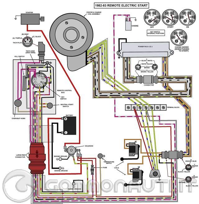 Schema Elettrico Evinrude 521 : Motore evinrude hp fili gialli e statore