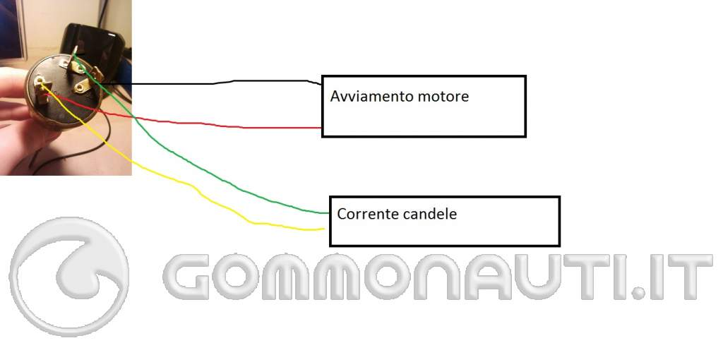 Schema Collegamento Blocchetto Accensione : Collegare cavi avviamento elettrico
