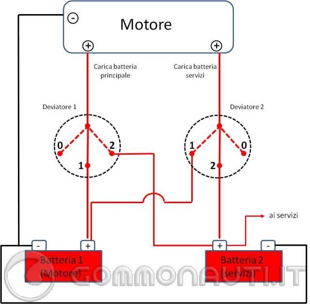 Schema Impianto Elettrico Per Gommone : Impianto elettrico yamaha batterie pag