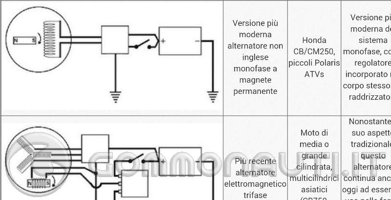 Schema Elettrico Evinrude 521 : Motore evinrude hp fili gialli e statore pag