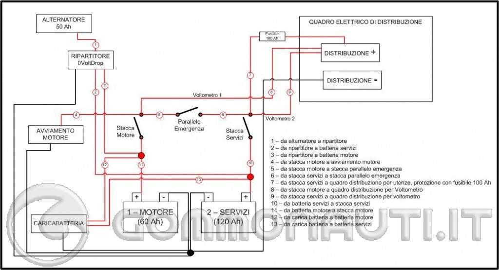 Schema Elettrico Barca : Suggerimenti impianto elettrico