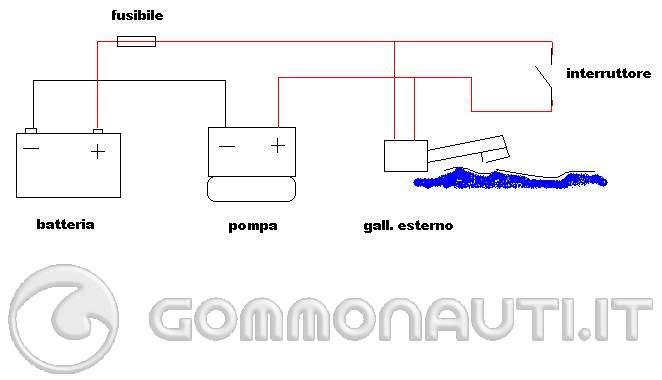 Pompa di sentina automatica con galleggiante incorporato  BARCA GOMMONE