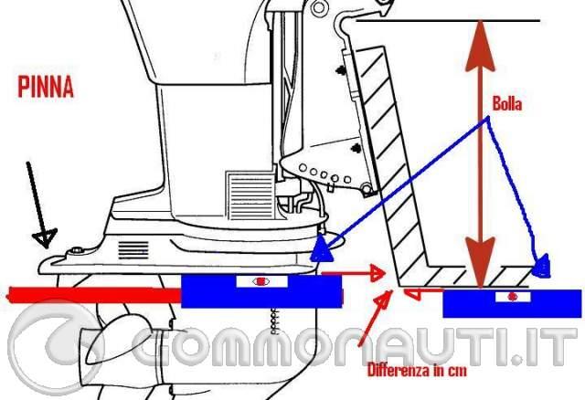 Altezza Motore Foto Dettagliate Pag 5